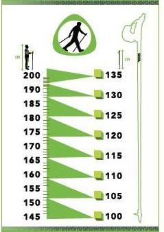 Hospůdka U Maci (u horního parkoviště u ZOO)  Půjčení 1 páru dvoudílných NW holí = 100 Kč/den, záloha za 1 pár 500 Kč